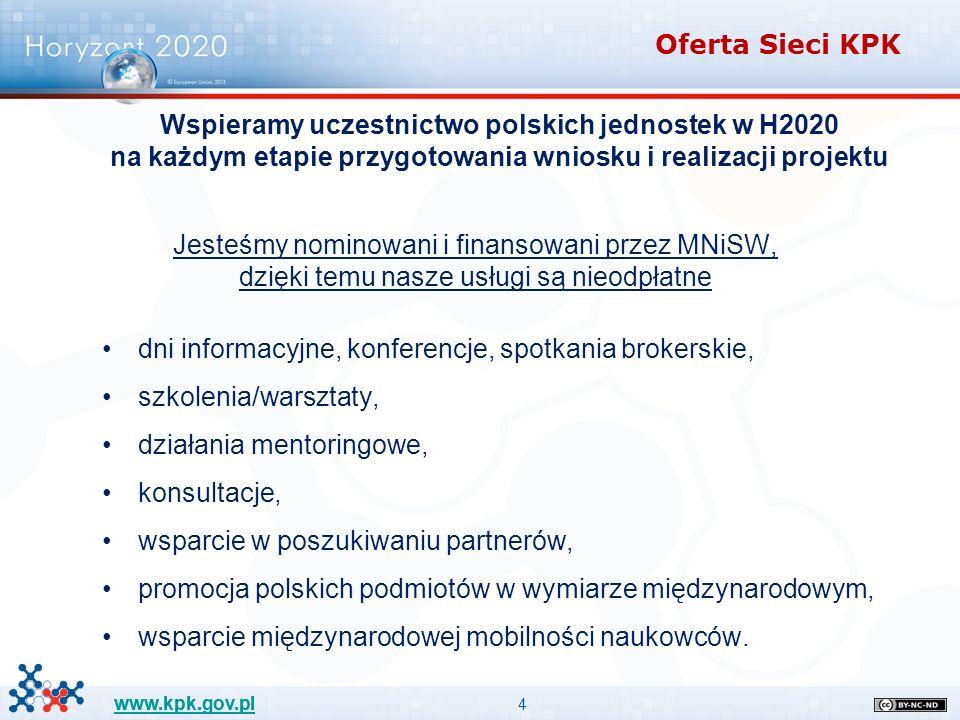 4 www.kpk.gov.pl Oferta Sieci KPK Wspieramy uczestnictwo polskich jednostek w H2020 na każdym etapie przygotowania wniosku i realizacji projektu Jesteśmy nominowani i finansowani przez MNiSW, dzięki temu nasze usługi są nieodpłatne dni informacyjne, konferencje, spotkania brokerskie, szkolenia/warsztaty, działania mentoringowe, konsultacje, wsparcie w poszukiwaniu partnerów, promocja polskich podmiotów w wymiarze międzynarodowym, wsparcie międzynarodowej mobilności naukowców.