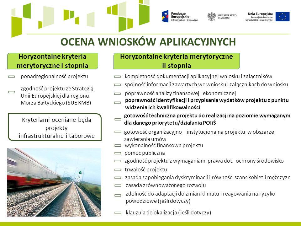 Horyzontalne kryteria merytoryczne I stopnia ponadregionalność projektu zgodność projektu ze Strategią Unii Europejskiej dla regionu Morza Bałtyckiego (SUE RMB) OCENA WNIOSKÓW APLIKACYJNYCH Horyzontalne kryteria merytoryczne II stopnia kompletność dokumentacji aplikacyjnej wniosku i załączników spójność informacji zawartych we wniosku i załącznikach do wniosku poprawność analizy finansowej i ekonomicznej poprawność identyfikacji i przypisania wydatków projektu z punktu widzenia ich kwalifikowalności gotowość techniczna projektu do realizacji na poziomie wymaganym dla danego priorytetu/działania POIiŚ gotowość organizacyjno – instytucjonalna projektu w obszarze zawierania umów wykonalność finansowa projektu pomoc publiczna zgodność projektu z wymaganiami prawa dot.