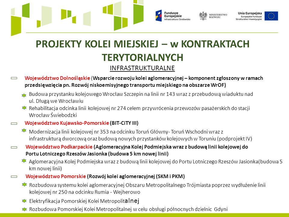 PROJEKTY KOLEI MIEJSKIEJ – w KONTRAKTACH TERYTORIALNYCH INFRASTRUKTURALNE Województwo Dolnośląskie (Wsparcie rozwoju kolei aglomeracyjnej – komponent zgłoszony w ramach przedsięwzięcia pn.