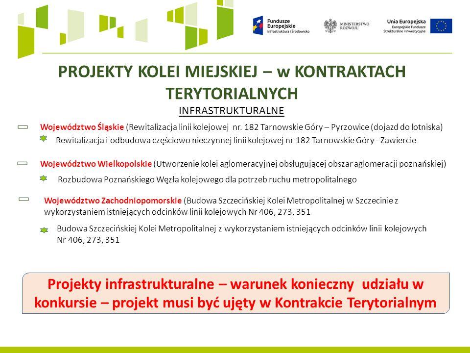 PROJEKTY KOLEI MIEJSKIEJ – w KONTRAKTACH TERYTORIALNYCH INFRASTRUKTURALNE Województwo Śląskie (Rewitalizacja linii kolejowej nr.