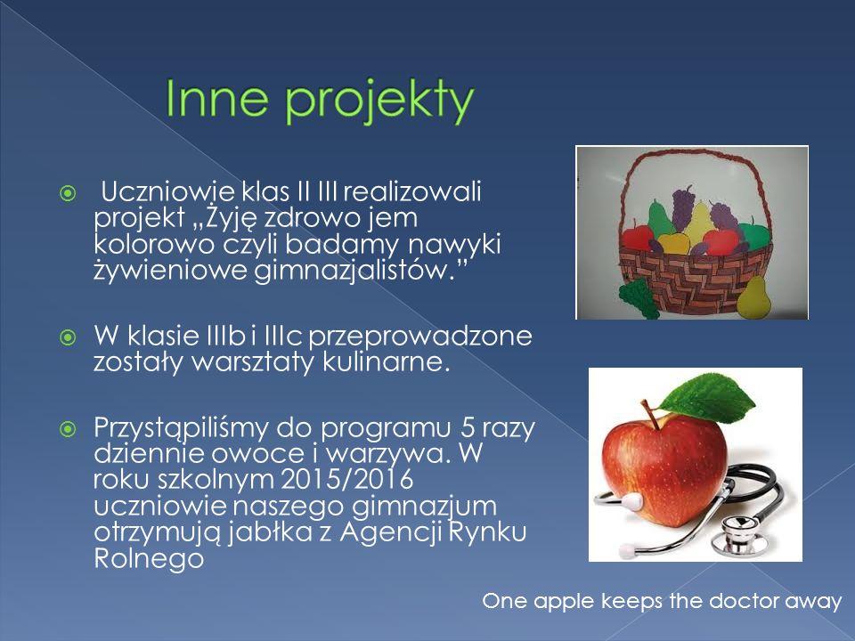 """ Uczniowie klas II III realizowali projekt """"Żyję zdrowo jem kolorowo czyli badamy nawyki żywieniowe gimnazjalistów.  W klasie IIIb i IIIc przeprowadzone zostały warsztaty kulinarne."""