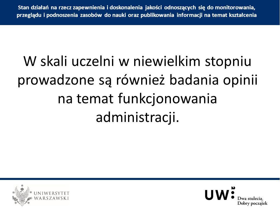 W skali uczelni w niewielkim stopniu prowadzone są również badania opinii na temat funkcjonowania administracji.