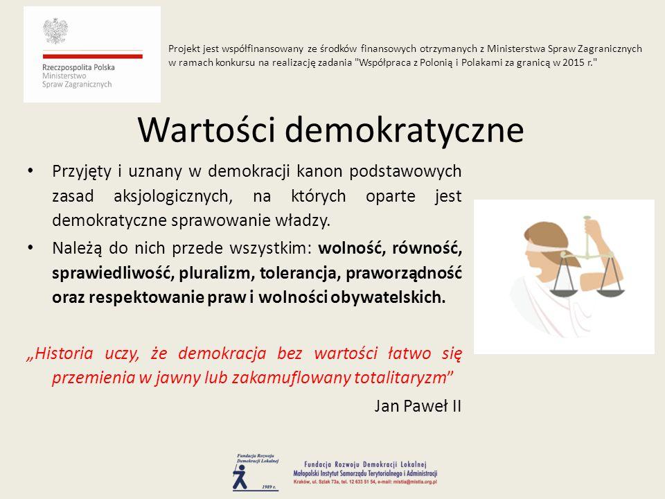 Przyjęty i uznany w demokracji kanon podstawowych zasad aksjologicznych, na których oparte jest demokratyczne sprawowanie władzy.