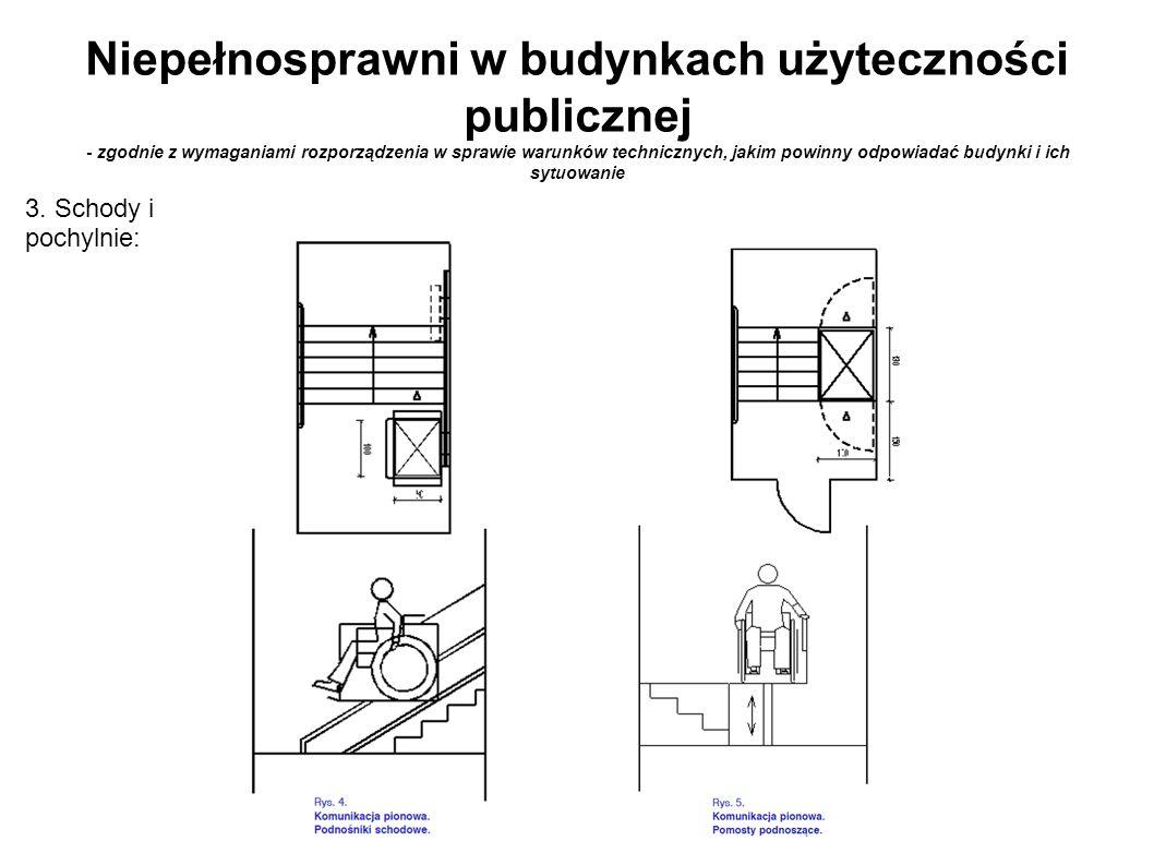 Niepełnosprawni w budynkach użyteczności publicznej - zgodnie z wymaganiami rozporządzenia w sprawie warunków technicznych, jakim powinny odpowiadać budynki i ich sytuowanie 3.