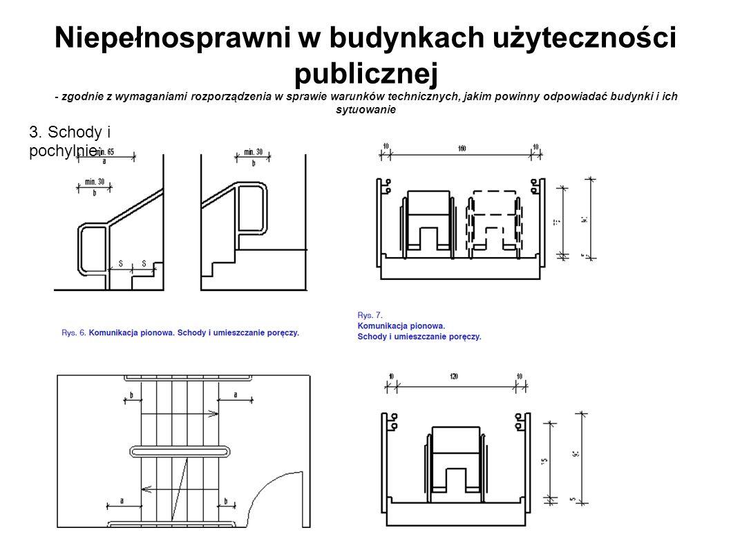 Niepełnosprawni w budynkach użyteczności publicznej - zgodnie z wymaganiami rozporządzenia w sprawie warunków technicznych, jakim powinny odpowiadać budynki i ich sytuowanie 4.