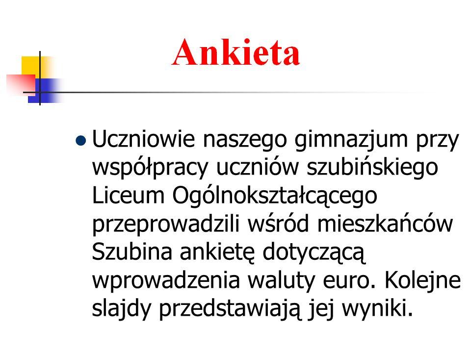 Uczniowie naszego gimnazjum przy współpracy uczniów szubińskiego Liceum Ogólnokształcącego przeprowadzili wśród mieszkańców Szubina ankietę dotyczącą wprowadzenia waluty euro.