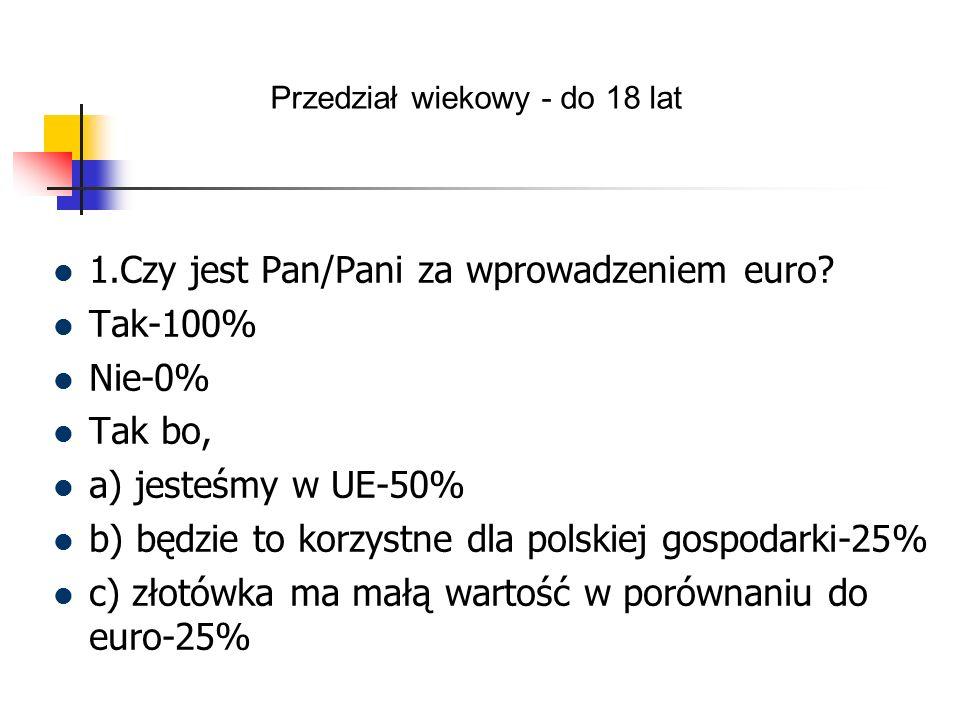1.Czy jest Pan/Pani za wprowadzeniem euro.