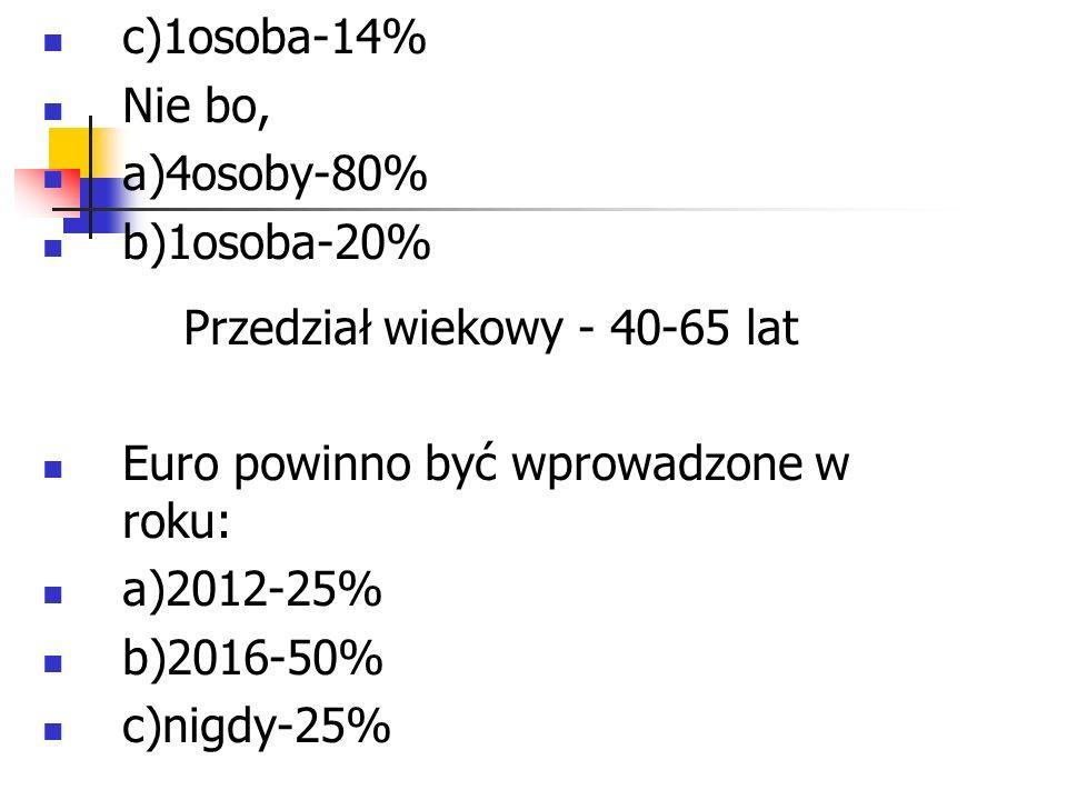 c)1osoba-14% Nie bo, a)4osoby-80% b)1osoba-20% Przedział wiekowy - 40-65 lat Euro powinno być wprowadzone w roku: a)2012-25% b)2016-50% c)nigdy-25%