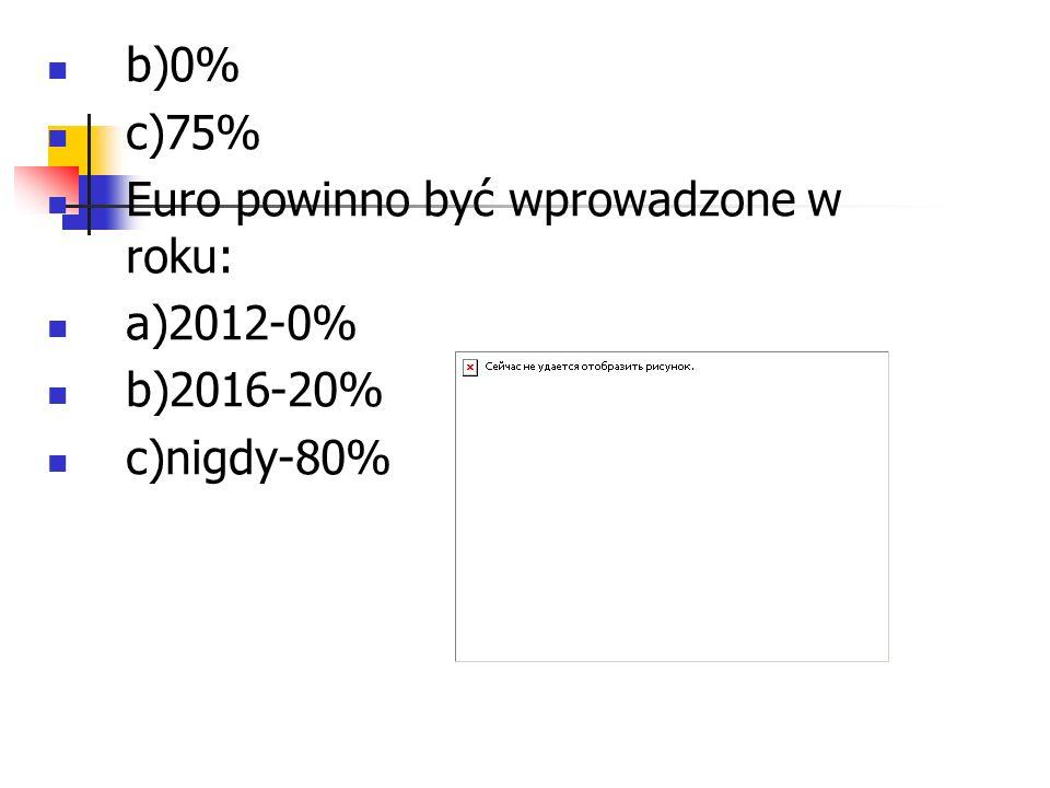 b)0% c)75% Euro powinno być wprowadzone w roku: a)2012-0% b)2016-20% c)nigdy-80%