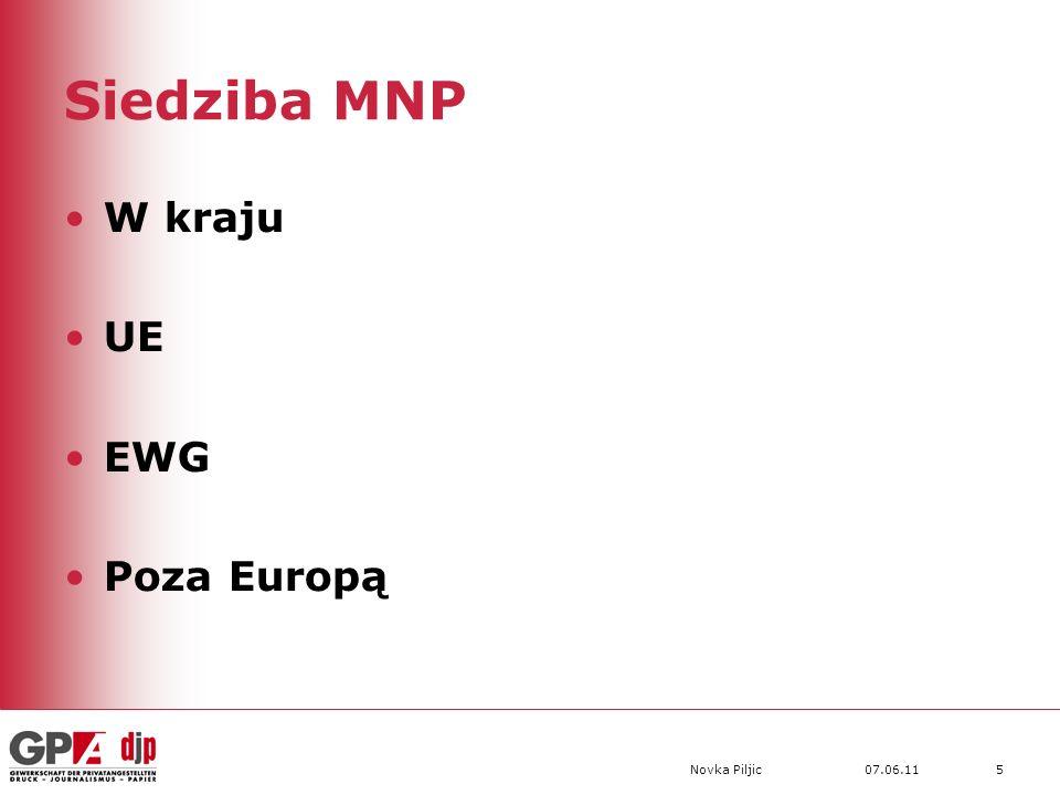 07.06.11Novka Piljic5 Siedziba MNP W kraju UE EWG Poza Europą
