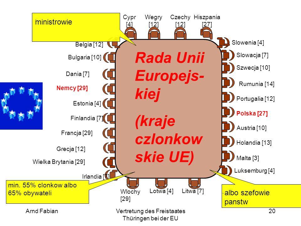 Arnd FabianVertretung des Freistaates Thüringen bei der EU 20 Rada Unii Europejs- kiej (kraje czlonkow skie UE) ministrowie albo szefowie panstw