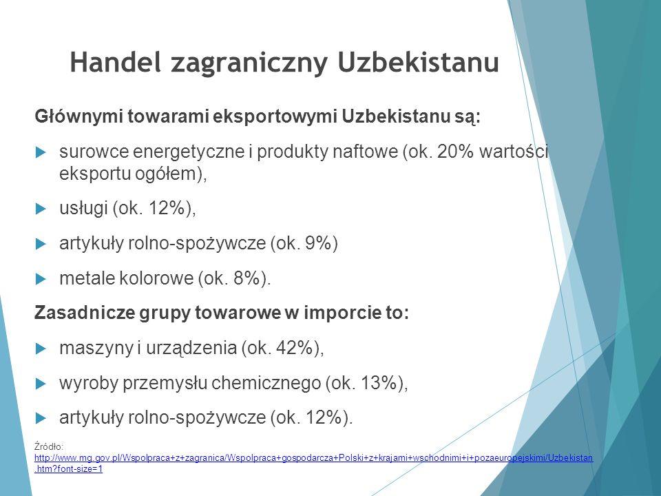 Handel zagraniczny Uzbekistanu Głównymi towarami eksportowymi Uzbekistanu są:  surowce energetyczne i produkty naftowe (ok. 20% wartości eksportu ogó