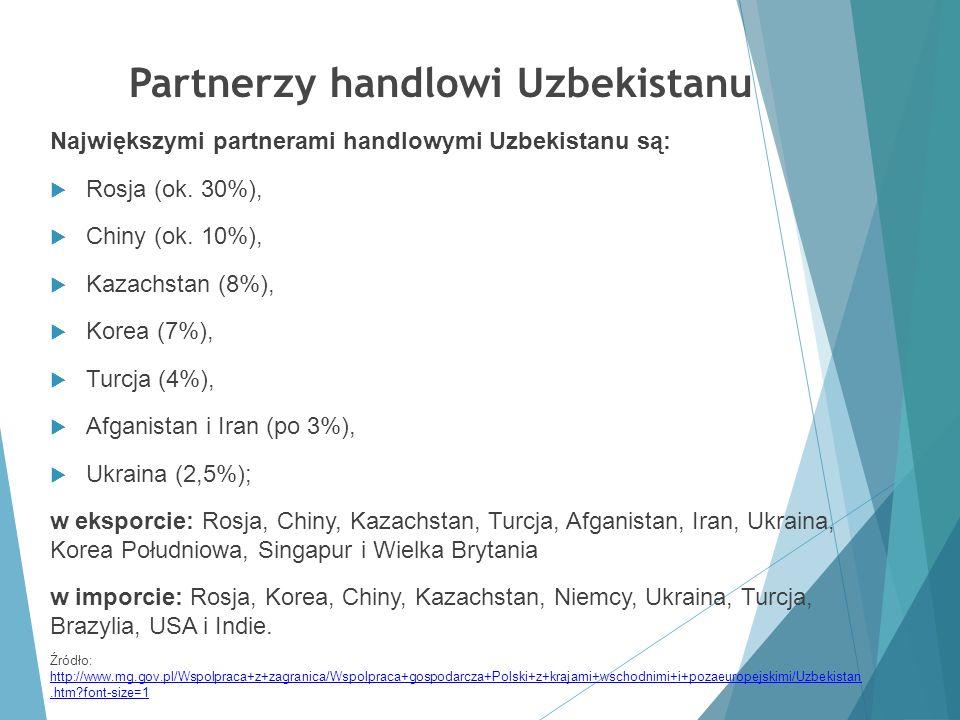 Partnerzy handlowi Uzbekistanu Największymi partnerami handlowymi Uzbekistanu są:  Rosja (ok. 30%),  Chiny (ok. 10%),  Kazachstan (8%),  Korea (7%