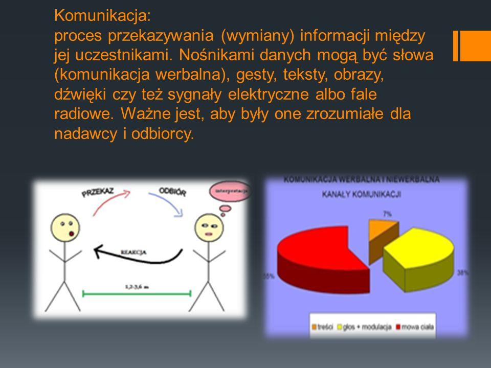 Komunikacja: proces przekazywania (wymiany) informacji między jej uczestnikami.