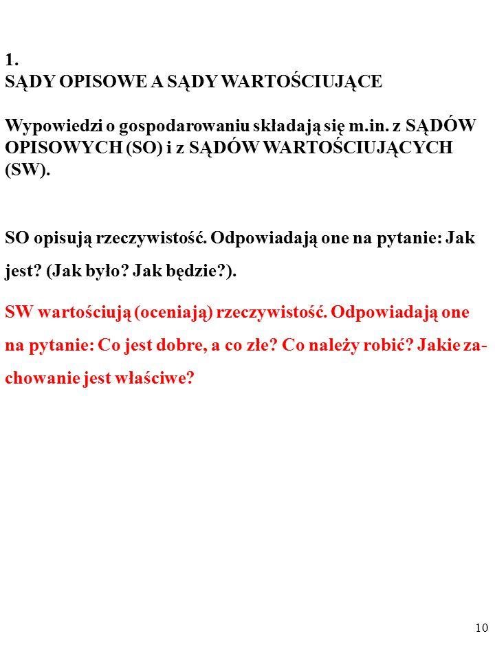 99 Bogusław Czarny podstawyekonomii@gmail.compodstawyekonomii@gmail.com EKONOMIA JAKO NAUKA EMPIRYCZNA - WYBRANE PROBLEMY Slajdy do wykładu są dostepn