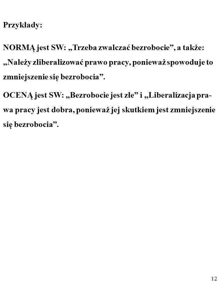 11 Rozróżnia się takie SW, które są NORMAMI (zaleceniami), a także takie, które są OCENAMI. NORMY dotyczą działań i odpowiadają na pytania w rodzaju: