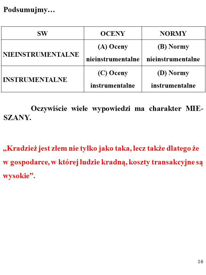 15 SWOCENYNORMY NIEINSTRUMENTALNE (A) Oceny nieinstrumentalne (B) Normy nieinstrumentalne INSTRUMENTALNE (C) Oceny instrumentalne (D) Normy instrument