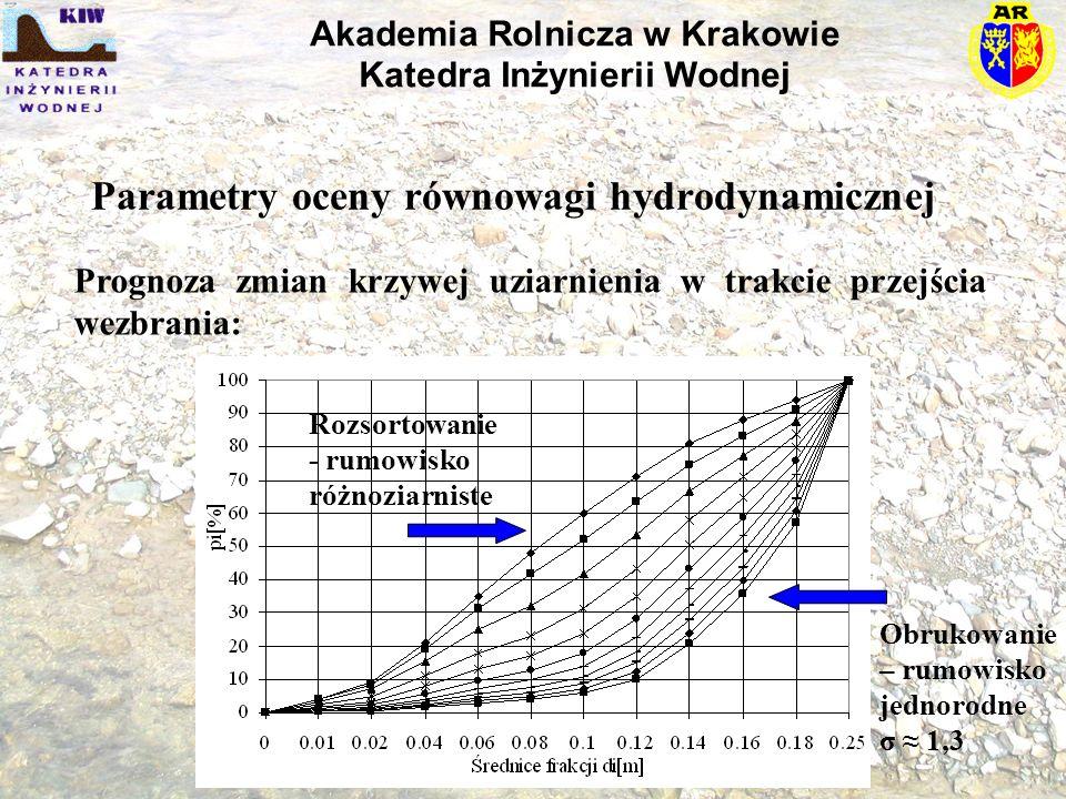 Parametry oceny równowagi hydrodynamicznej Prognoza zmian krzywej uziarnienia w trakcie przejścia wezbrania: Rozsortowanie - rumowisko różnoziarniste