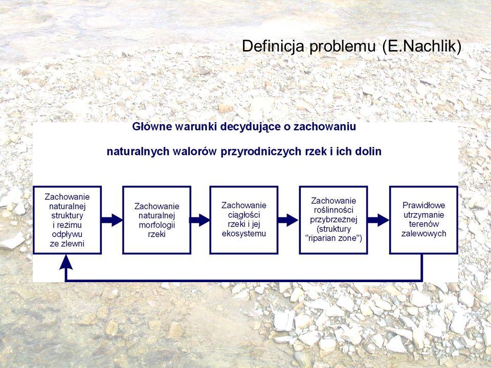 Interdyscyplinarność: geomorfologia, hydrobiologia, hydrologia, hydraulika i hydrotechnika pilne zadania cząstkowe ; - ocena spójnej - biologicznej, morfologicznej i hydrologicznej klasyfikacji wartości ekosystemu wodnego wraz z warunkami jego utrzymania - pełna i jednoznaczna aplikacja do polskich warunków metody oceny wpływu zabudowy zlewni na jakość ekosystemu- ocena ekologiczna systemu rzeczngo - metody odpowiedzialnej identyfikacji warunków ciągłości rzeki – stopni naturalności wraz z klasyfikacją naruszenia równowagi morfologicznej i hydrodynamucznej (umocnienia koryta, mosty i przepusty, przewężenia,...)