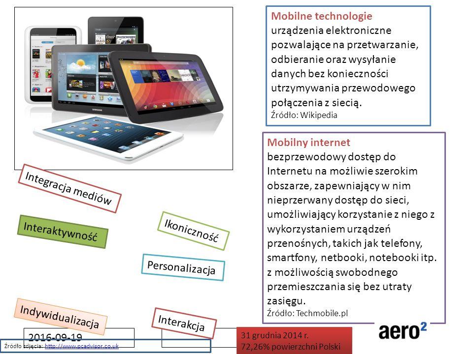 2016-09-19 Mobilne technologie urządzenia elektroniczne pozwalające na przetwarzanie, odbieranie oraz wysyłanie danych bez konieczności utrzymywania p