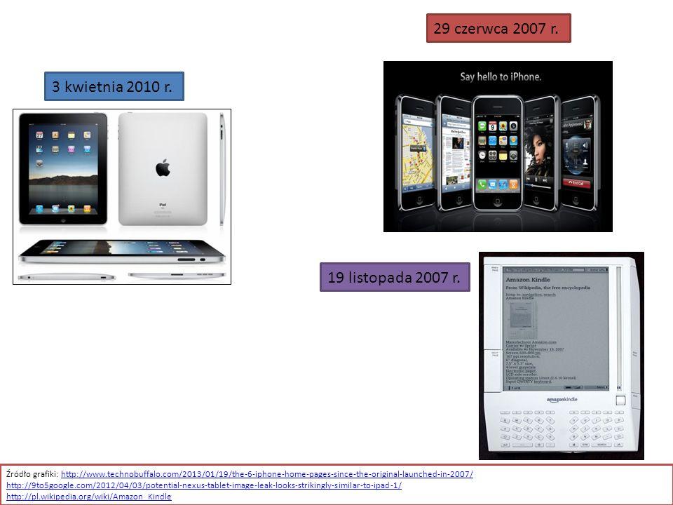 2016-09-19 Aktualne statystyki Źródło: https://www.globalwebindex.net/blog/80-of-internet-users-own-a- smartphonehttps://www.globalwebindex.net/blog/80-of-internet-users-own-a- smartphone Źródło: Forbes.pl Spada liczba sprzedanych tabletów, ale… Globalny mobilny ruch internetowy podskoczył o 39% od tego samego czasu w zeszłym roku.