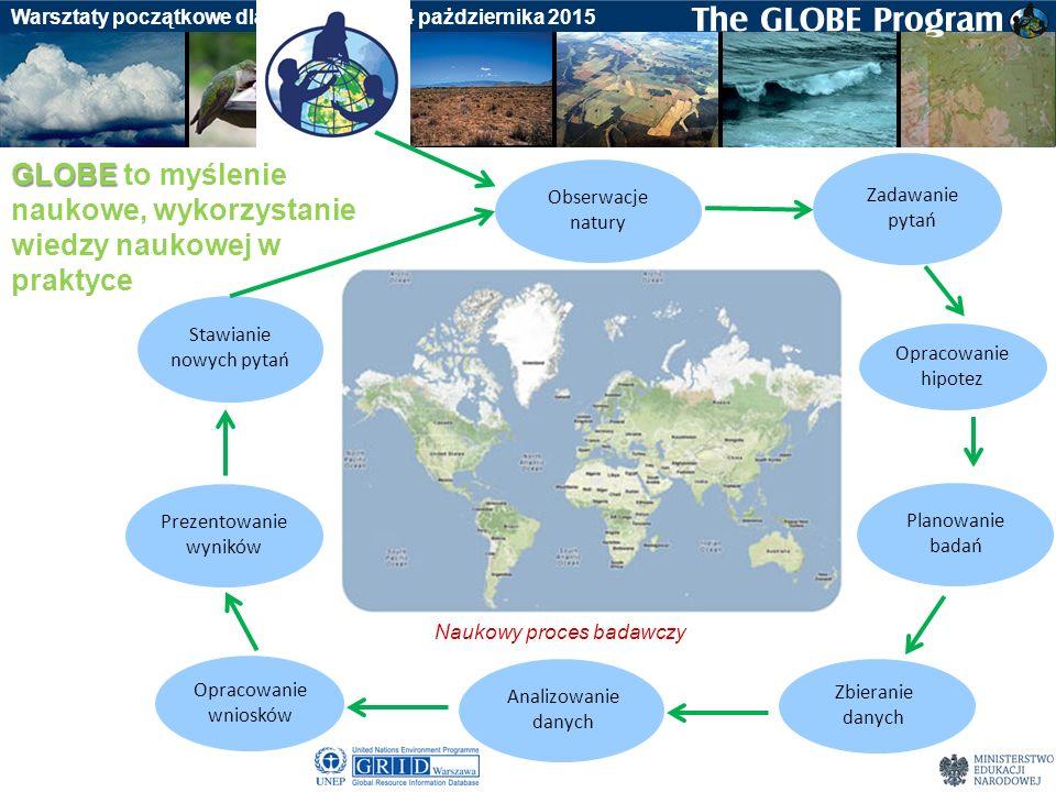 Badania gleby Warsztaty początkowe dla nauczycieli, 24 pażdziernika 2015 GLOBE 18 lat Programu GLOBE w Polsce http://globe.gridw.pl http://globe.gridw.pl ponad 3 mln pomiarów ponad 400 nauczycieli z ok.