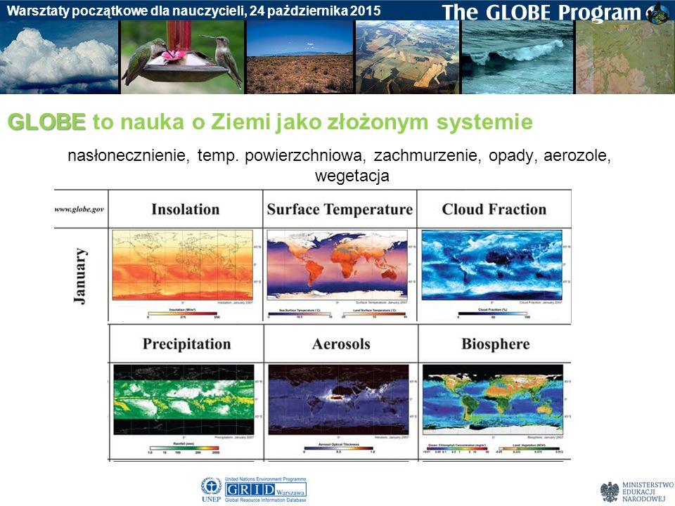 Badania gleby Warsztaty początkowe dla nauczycieli, 24 pażdziernika 2015 nasłonecznienie, temp. powierzchniowa, zachmurzenie, opady, aerozole, wegetac