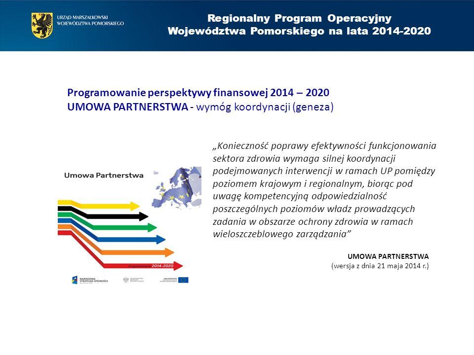 Regionalny Program Operacyjny Województwa Pomorskiego na lata 2014-2020 Programowanie perspektywy finansowej 2014 – 2020 UMOWA PARTNERSTWA ‐ wymóg koo