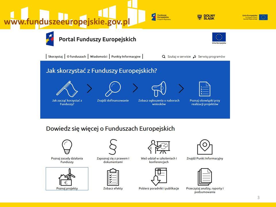 www.funduszeeuropejskie.gov.pl 3