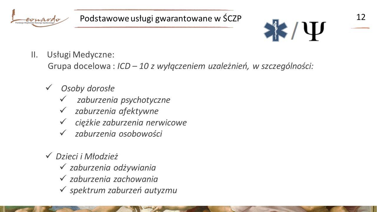 Podstawowe usługi gwarantowane w ŚCZP 12 II.Usługi Medyczne: Grupa docelowa : ICD – 10 z wyłączeniem uzależnień, w szczególności: Osoby dorosłe zaburzenia psychotyczne zaburzenia afektywne ciężkie zaburzenia nerwicowe zaburzenia osobowości Dzieci i Młodzież zaburzenia odżywiania zaburzenia zachowania spektrum zaburzeń autyzmu