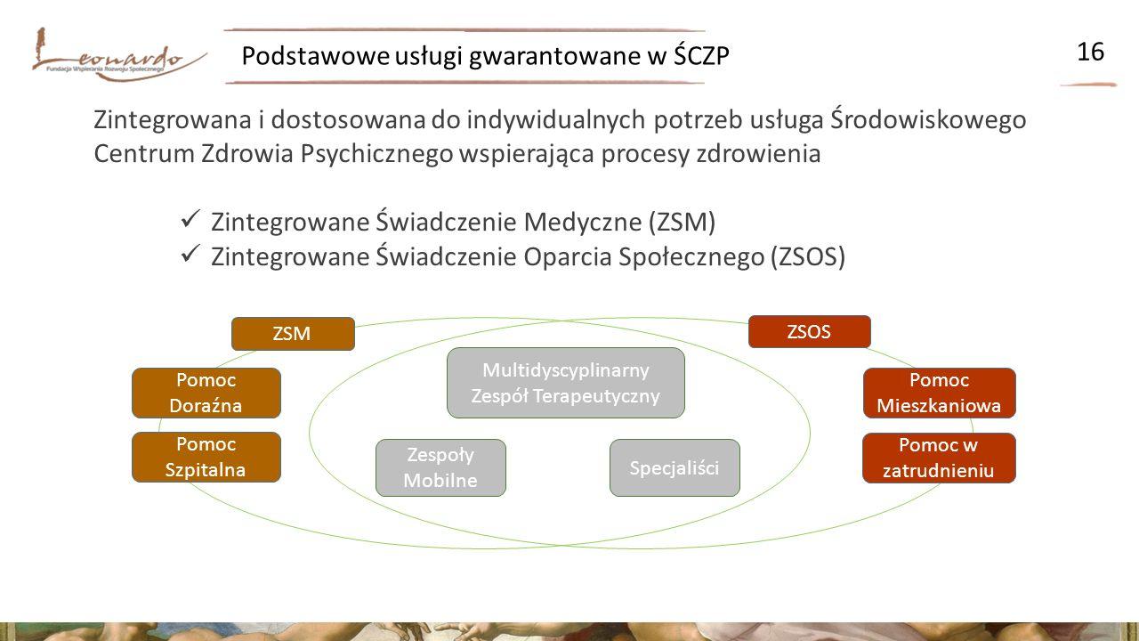 Podstawowe usługi gwarantowane w ŚCZP 16 Zintegrowana i dostosowana do indywidualnych potrzeb usługa Środowiskowego Centrum Zdrowia Psychicznego wspierająca procesy zdrowienia Zintegrowane Świadczenie Medyczne (ZSM) Zintegrowane Świadczenie Oparcia Społecznego (ZSOS) ZSM ZSOS Multidyscyplinarny Zespół Terapeutyczny Zespoły Mobilne Specjaliści Pomoc Doraźna Pomoc Szpitalna Pomoc Mieszkaniowa Pomoc w zatrudnieniu