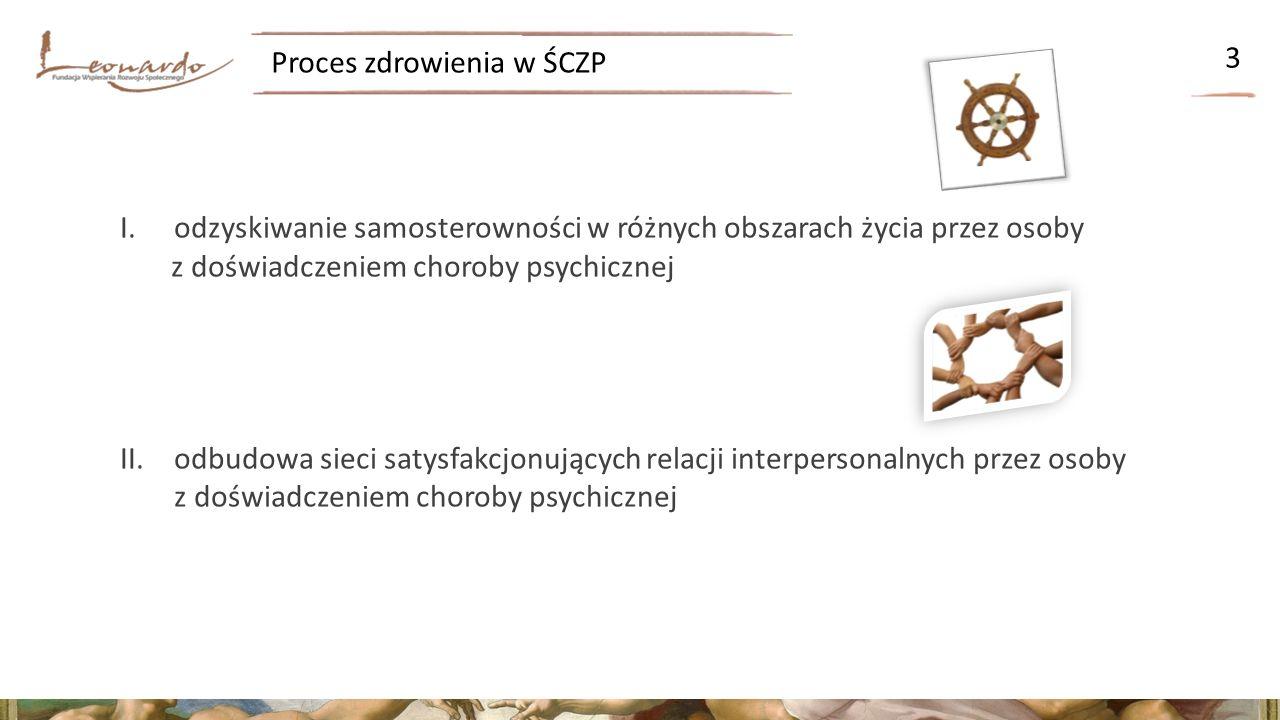 Podstawowe usługi gwarantowane w ŚCZP 14