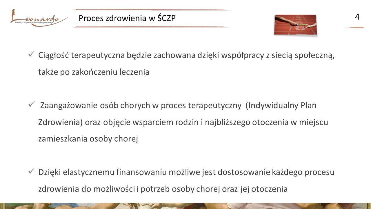 Proces zdrowienia w ŚCZP – grupy wiekowe 5 I.Model ŚCZP będzie uwzględniał różnice w potrzebach i sposobie udzielanego wsparcia/procesie zdrowienia dzieci i młodzieży oraz dorosłych (aspekty rozwojowe, dostosowanie do potrzeb) II.W przypadku leczenia dzieci i młodzieży (do 16 r.ż.) jest włączona tzw.