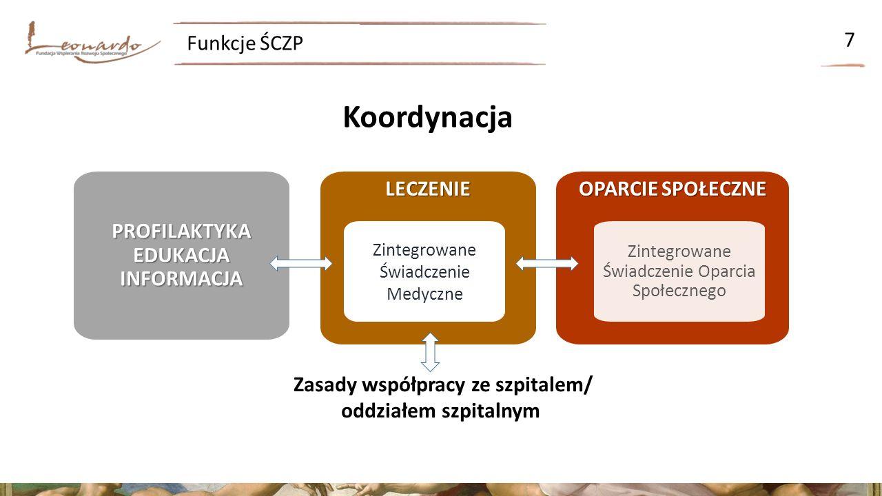 Leczenie szpitalne w Partnerstwie 8 Szpital Bielański im.