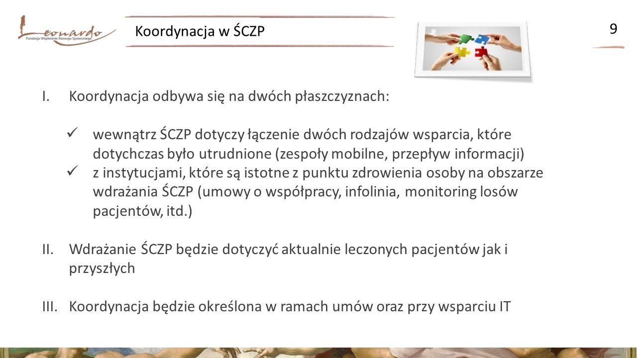 Koordynacja w ŚCZP 9 I.Koordynacja odbywa się na dwóch płaszczyznach: wewnątrz ŚCZP dotyczy łączenie dwóch rodzajów wsparcia, które dotychczas było utrudnione (zespoły mobilne, przepływ informacji) z instytucjami, które są istotne z punktu zdrowienia osoby na obszarze wdrażania ŚCZP (umowy o współpracy, infolinia, monitoring losów pacjentów, itd.) II.Wdrażanie ŚCZP będzie dotyczyć aktualnie leczonych pacjentów jak i przyszłych III.Koordynacja będzie określona w ramach umów oraz przy wsparciu IT