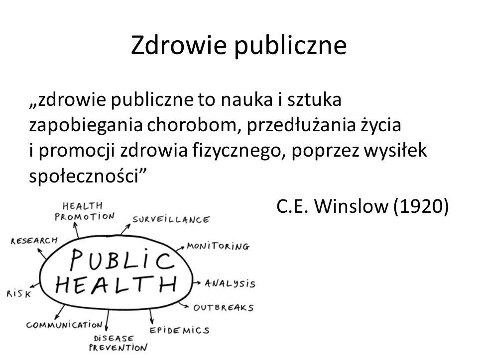 """Zdrowie publiczne """"zdrowie publiczne to nauka i sztuka zapobiegania chorobom, przedłużania życia i promocji zdrowia fizycznego, poprzez wysiłek społeczności C.E."""
