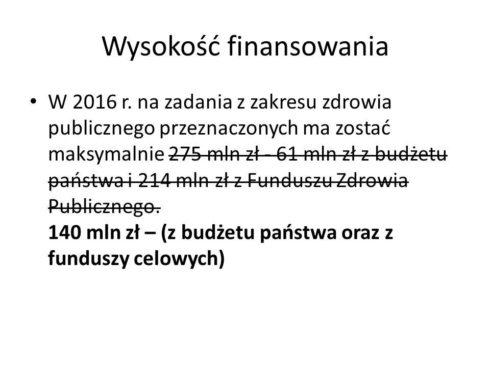 Wysokość finansowania W 2016 r.