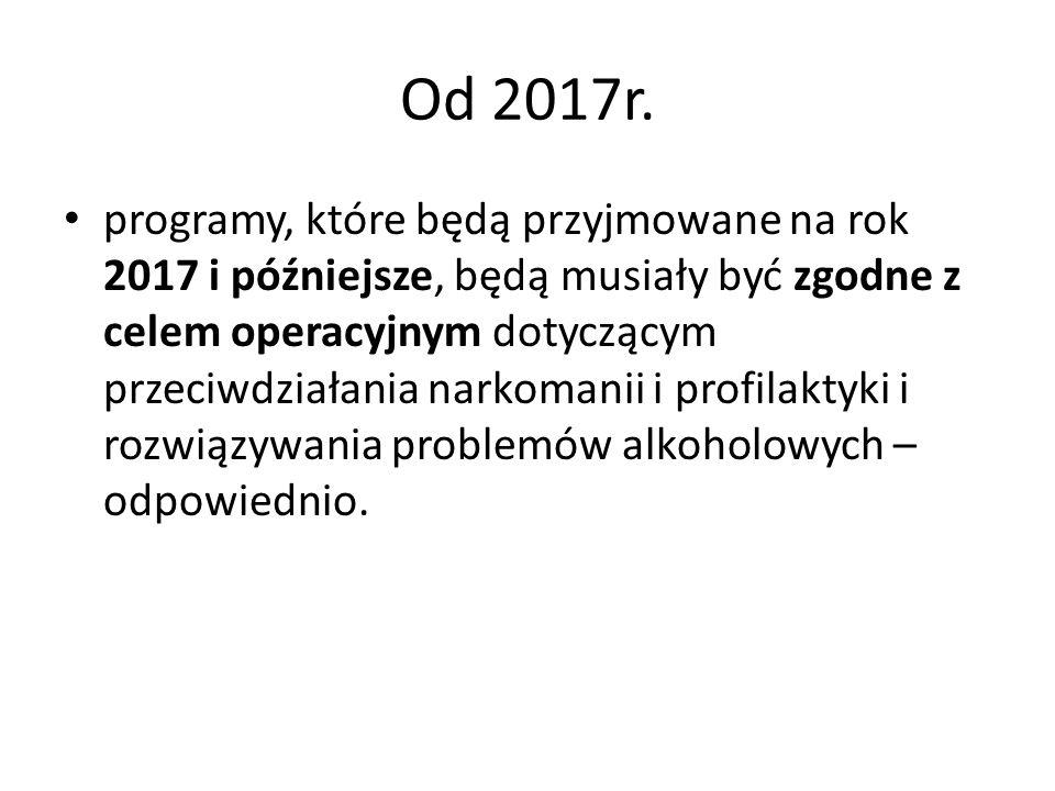 Od 2017r.