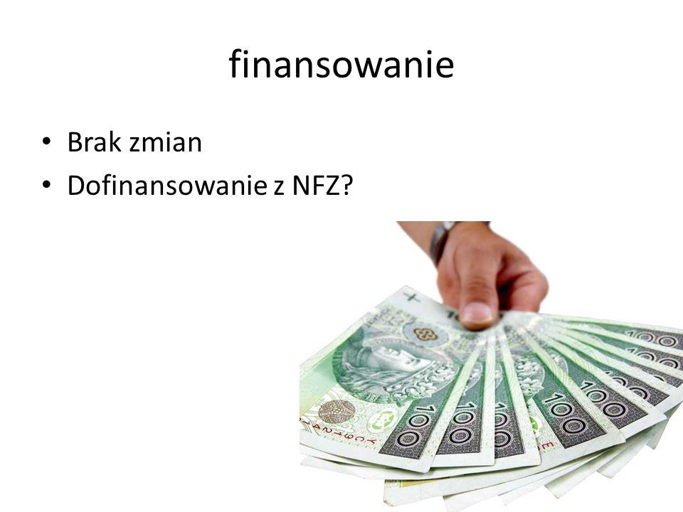 finansowanie Brak zmian Dofinansowanie z NFZ
