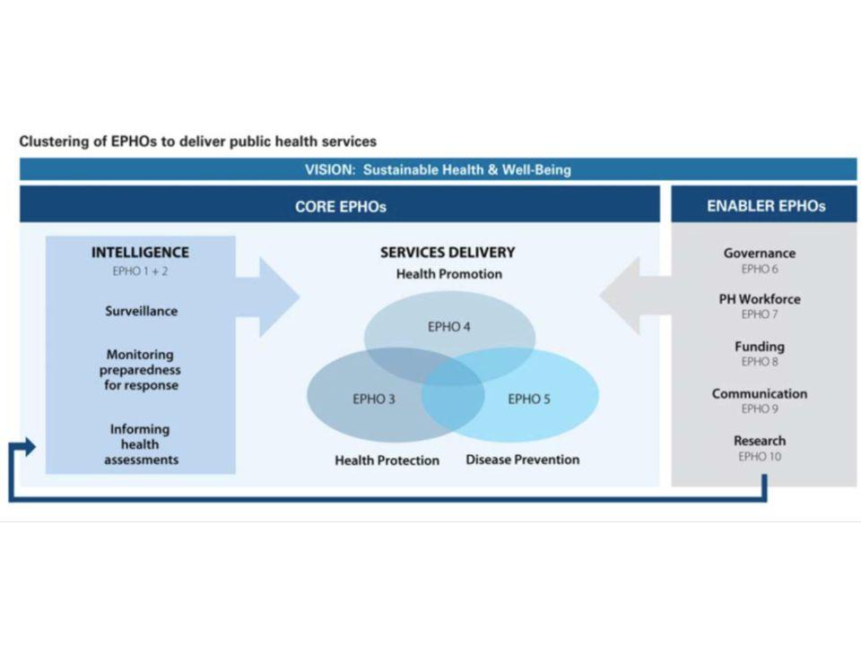 """Nadzór Zgodność programów """"samorządowych z NPZ i regionalnymi priorytetami polityki zdrowotnej będzie corocznie oceniana przez wojewodę"""