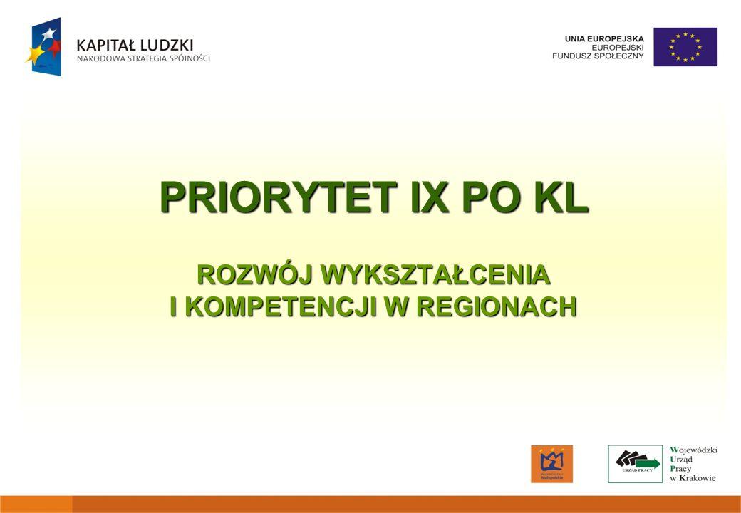 PRIORYTET IX PO KL ROZWÓJ WYKSZTAŁCENIA I KOMPETENCJI W REGIONACH