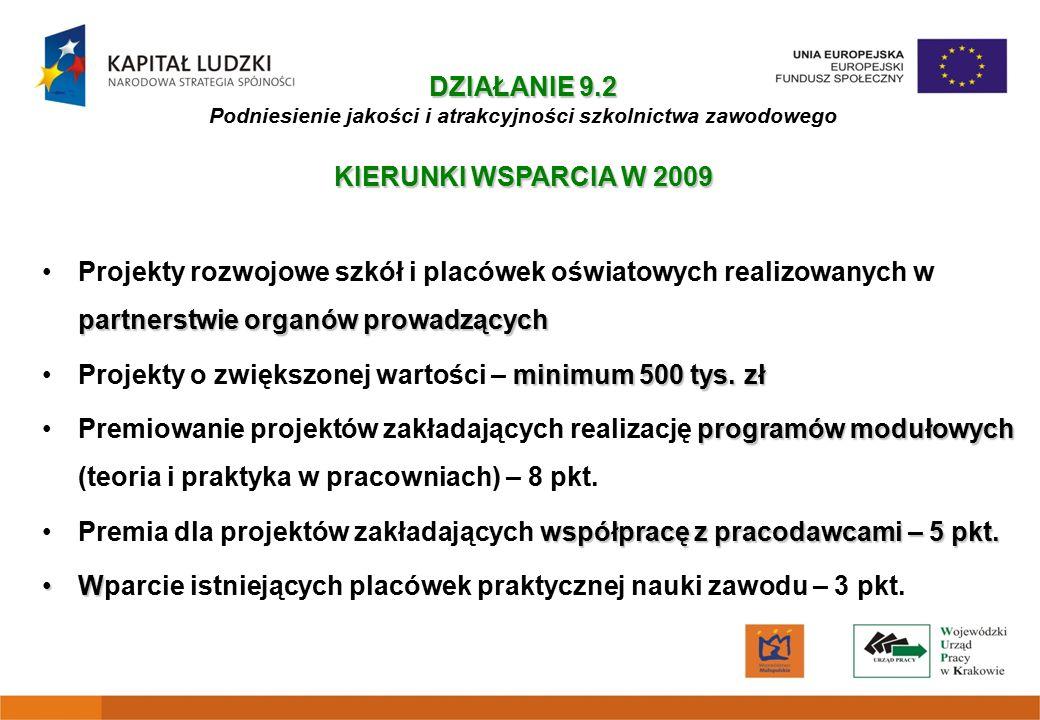 DZIAŁANIE 9.2 Podniesienie jakości i atrakcyjności szkolnictwa zawodowego KIERUNKI WSPARCIA W 2009 partnerstwie organów prowadzącychProjekty rozwojowe