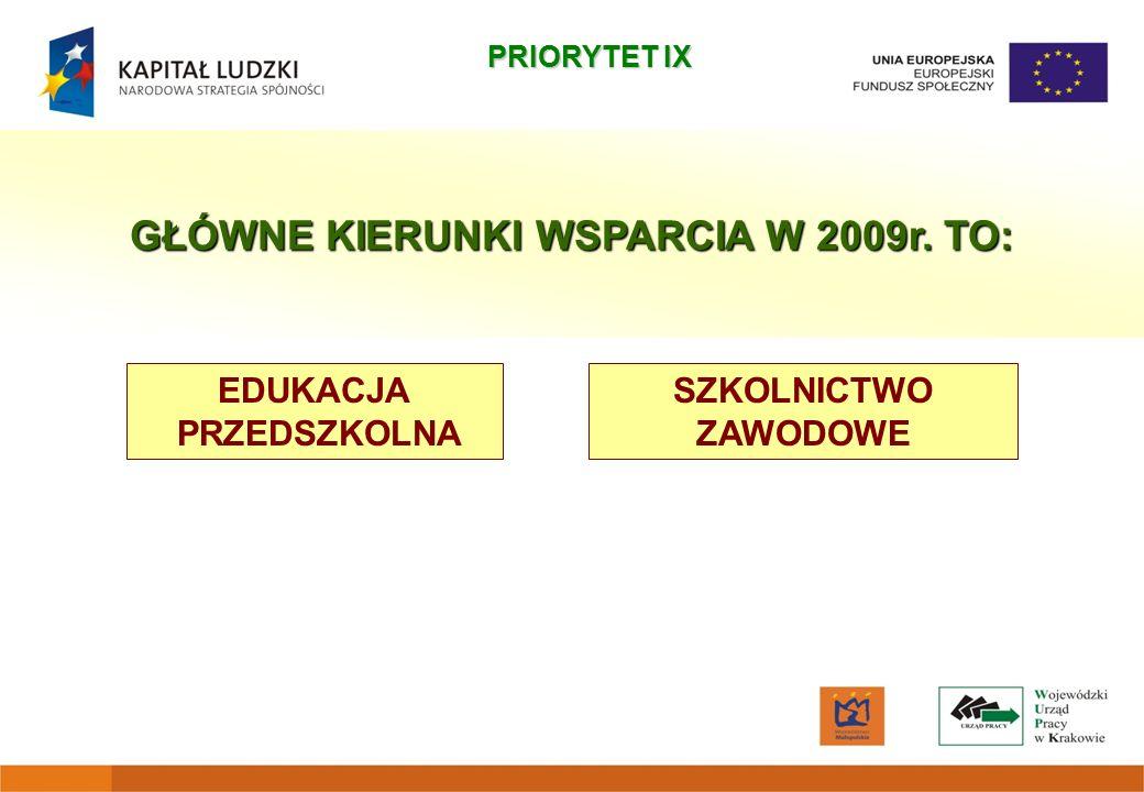 PRIORYTET IX EDUKACJA PRZEDSZKOLNA GŁÓWNE KIERUNKI WSPARCIA W 2009r. TO: SZKOLNICTWO ZAWODOWE
