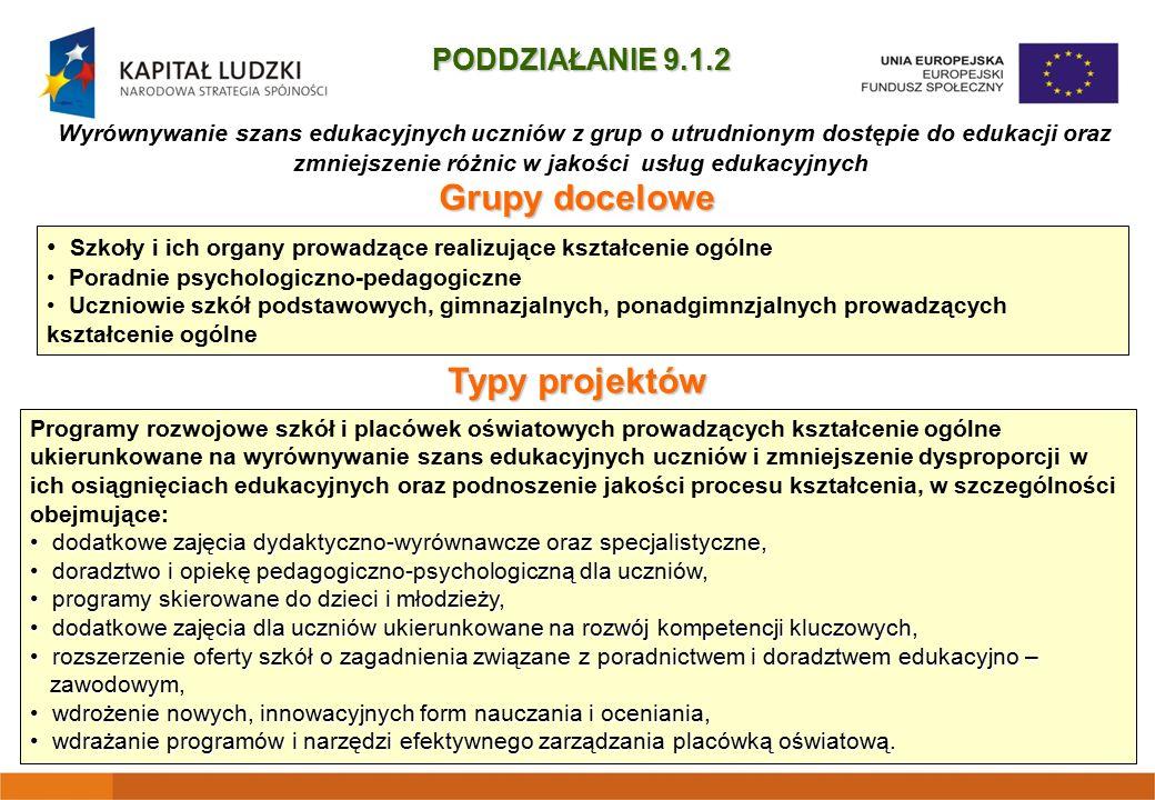 PODDZIAŁANIE 9.1.2 Wyrównywanie szans edukacyjnych uczniów z grup o utrudnionym dostępie do edukacji oraz zmniejszenie różnic w jakości usług edukacyjnych Szkoły i ich organy prowadzące realizujące kształcenie ogólne Poradnie psychologiczno-pedagogiczne Uczniowie szkół podstawowych, gimnazjalnych, ponadgimnzjalnych prowadzących kształcenie ogólne Grupy docelowe Typy projektów Programy rozwojowe szkół i placówek oświatowych prowadzących kształcenie ogólne ukierunkowane na wyrównywanie szans edukacyjnych uczniów i zmniejszenie dysproporcji w ich osiągnięciach edukacyjnych oraz podnoszenie jakości procesu kształcenia, w szczególności obejmujące: dodatkowe zajęcia dydaktyczno-wyrównawcze oraz specjalistyczne, dodatkowe zajęcia dydaktyczno-wyrównawcze oraz specjalistyczne, doradztwo i opiekę pedagogiczno-psychologiczną dla uczniów, doradztwo i opiekę pedagogiczno-psychologiczną dla uczniów, programy skierowane do dzieci i młodzieży, programy skierowane do dzieci i młodzieży, dodatkowe zajęcia dla uczniów ukierunkowane na rozwój kompetencji kluczowych, dodatkowe zajęcia dla uczniów ukierunkowane na rozwój kompetencji kluczowych, rozszerzenie oferty szkół o zagadnienia związane z poradnictwem i doradztwem edukacyjno – rozszerzenie oferty szkół o zagadnienia związane z poradnictwem i doradztwem edukacyjno – zawodowym, zawodowym, wdrożenie nowych, innowacyjnych form nauczania i oceniania, wdrożenie nowych, innowacyjnych form nauczania i oceniania, wdrażanie programów i narzędzi efektywnego zarządzania placówką oświatową.