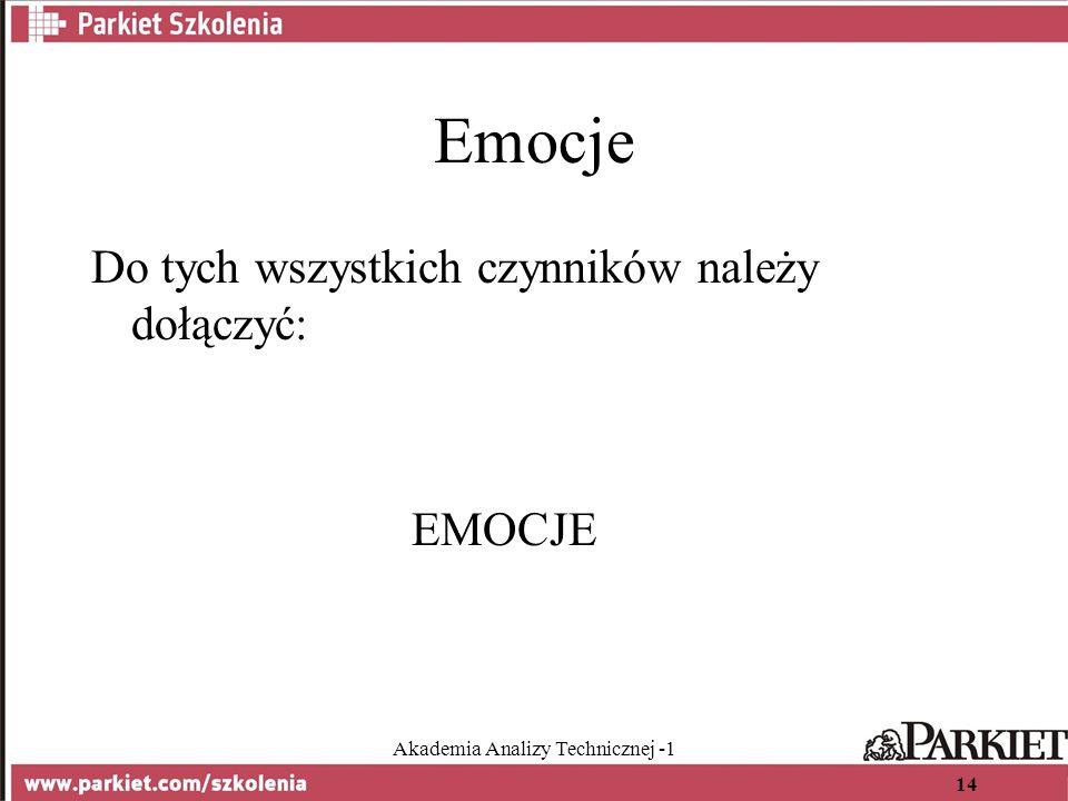 Akademia Analizy Technicznej -1 14 Emocje Do tych wszystkich czynników należy dołączyć: EMOCJE
