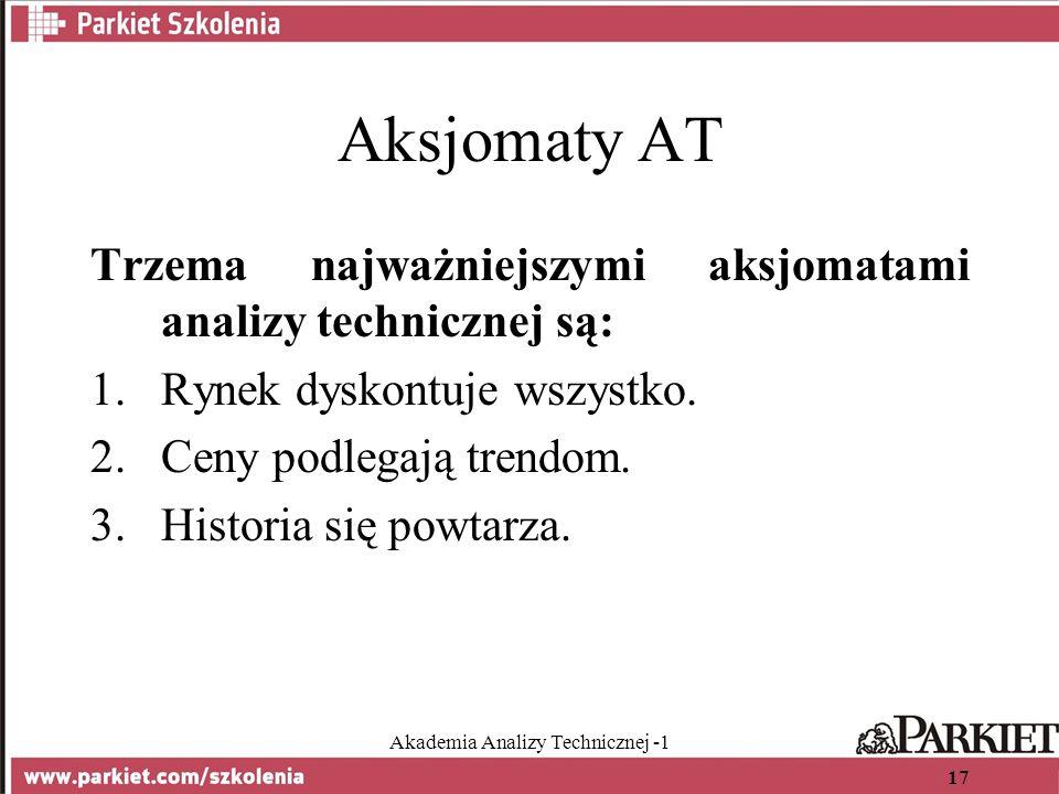 Akademia Analizy Technicznej -1 17 Aksjomaty AT Trzema najważniejszymi aksjomatami analizy technicznej są: 1.Rynek dyskontuje wszystko.