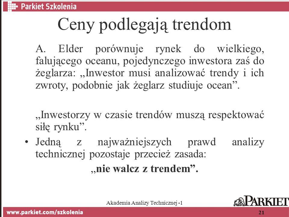 Akademia Analizy Technicznej -1 21 Ceny podlegają trendom A.