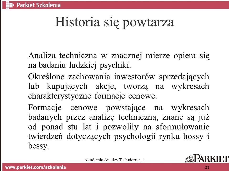 Akademia Analizy Technicznej -1 22 Historia się powtarza Analiza techniczna w znacznej mierze opiera się na badaniu ludzkiej psychiki.
