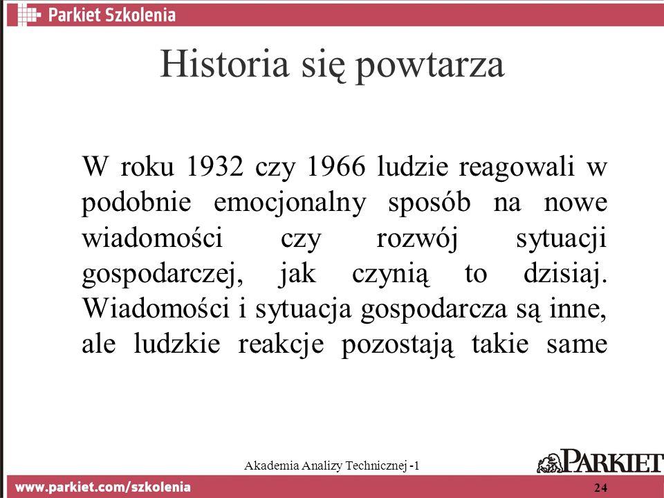 Akademia Analizy Technicznej -1 24 Historia się powtarza W roku 1932 czy 1966 ludzie reagowali w podobnie emocjonalny sposób na nowe wiadomości czy rozwój sytuacji gospodarczej, jak czynią to dzisiaj.