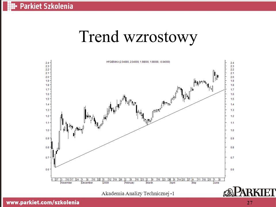 Akademia Analizy Technicznej -1 27 Trend wzrostowy